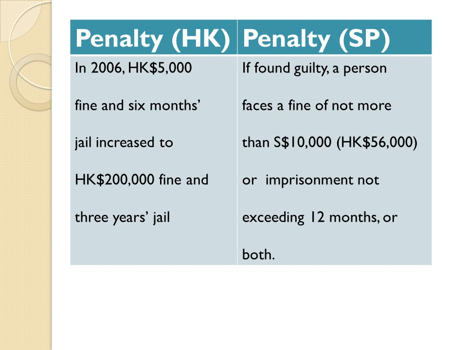 Penalty (HK)Penalty (SP) In 2006, HK$5,000 fine and six months jail increased to HK$200,000 fine and three years jail If found guilty, a person faces