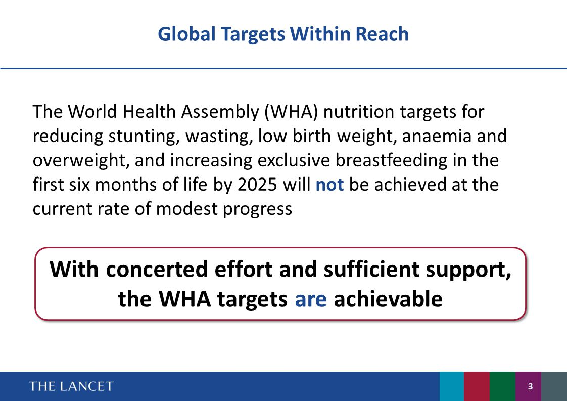 Global Targets Within Reach The World Health Assembly (WHA) nutrition targets for reducing stunting, wasting, low birth weight, anaemia and overweight