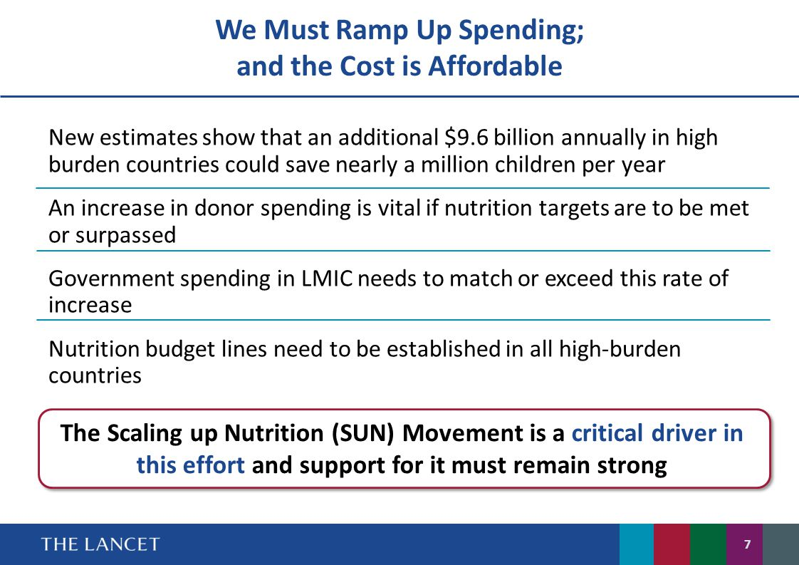 We Must Ramp Up Spending; and the Cost is Affordable New estimates show that an additional $9.6 billion annually in high burden countries could save n