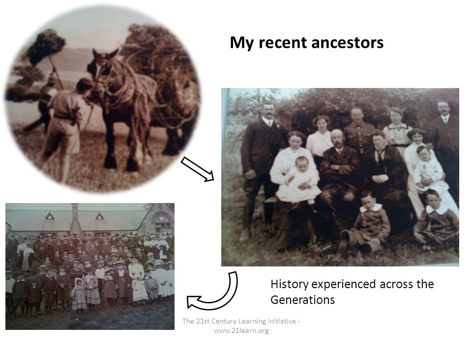 The 21st Century Learning Initiative - www.21learn.org History experienced across the Generations My recent ancestors