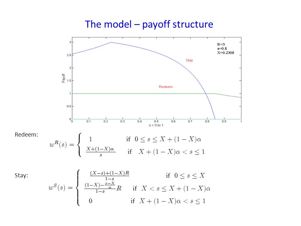 The model – payoff structure Redeem: Stay: