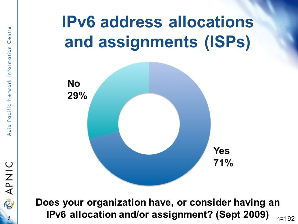 6 Does your organization have, or consider having an IPv6 allocation and/or assignment.