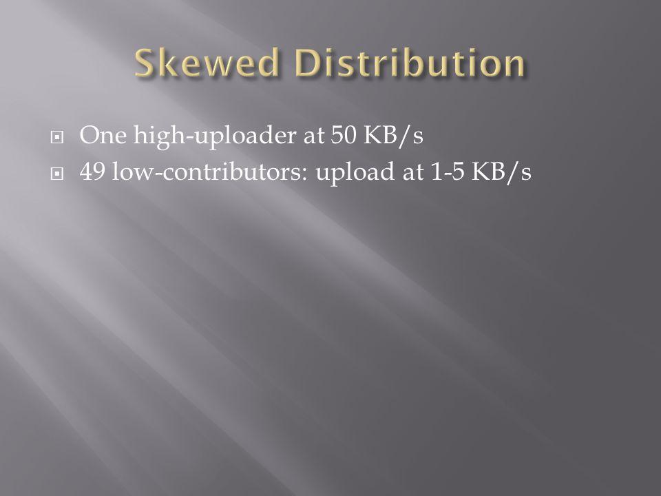 One high-uploader at 50 KB/s 49 low-contributors: upload at 1-5 KB/s