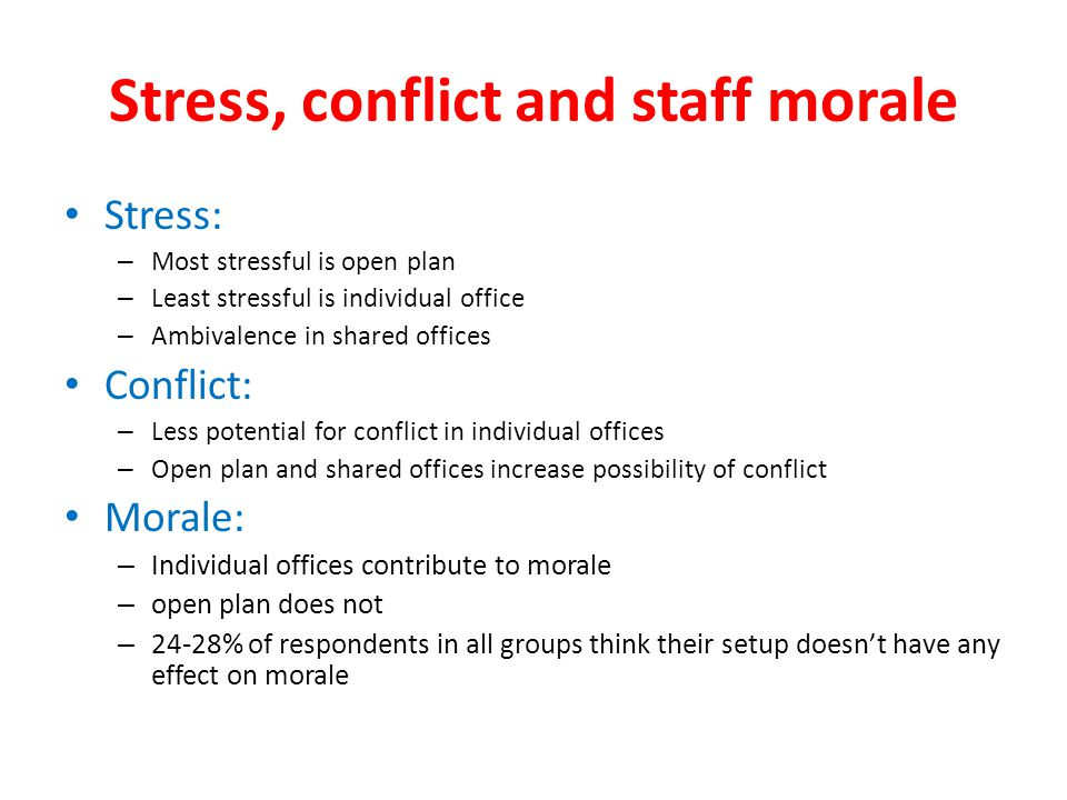 Stress, conflict and staff morale Stress: – Most stressful is open plan – Least stressful is individual office – Ambivalence in shared offices Conflict: – Less potential for conflict in individual offices – Open plan and shared offices increase possibility of conflict Morale: – Individual offices contribute to morale – open plan does not – 24-28% of respondents in all groups think their setup doesnt have any effect on morale