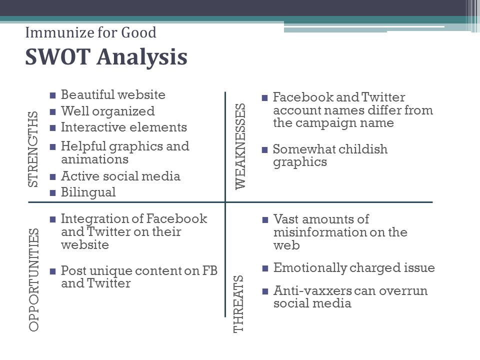 Immunize for Good SWOT Analysis Integration of Facebook and Twitter on their website Post unique content on FB and Twitter Vast amounts of misinformat