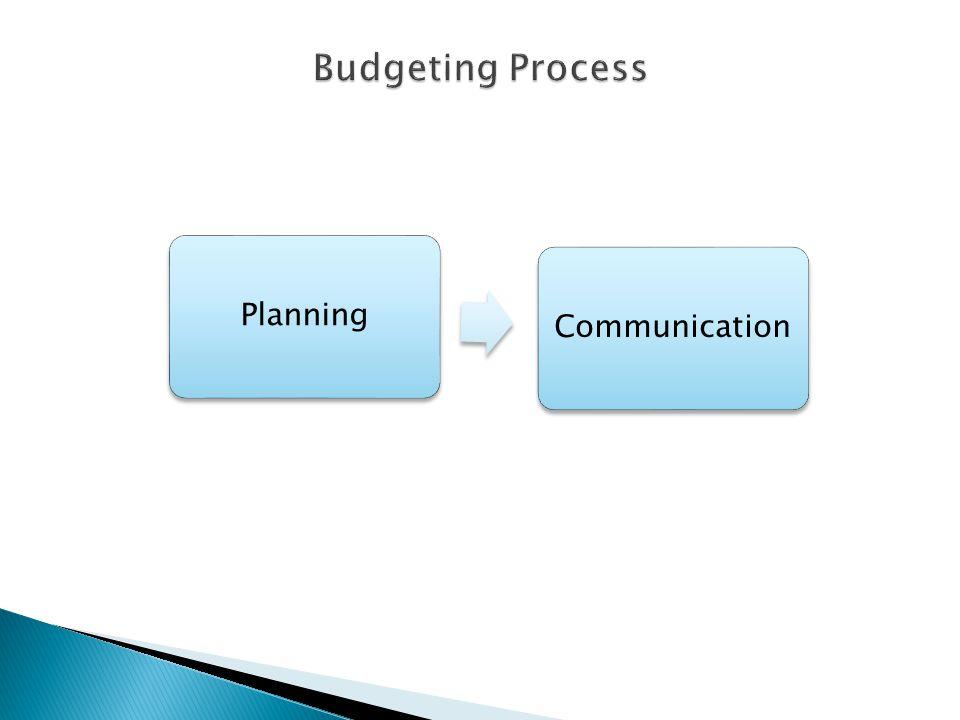 PlanningCommunication