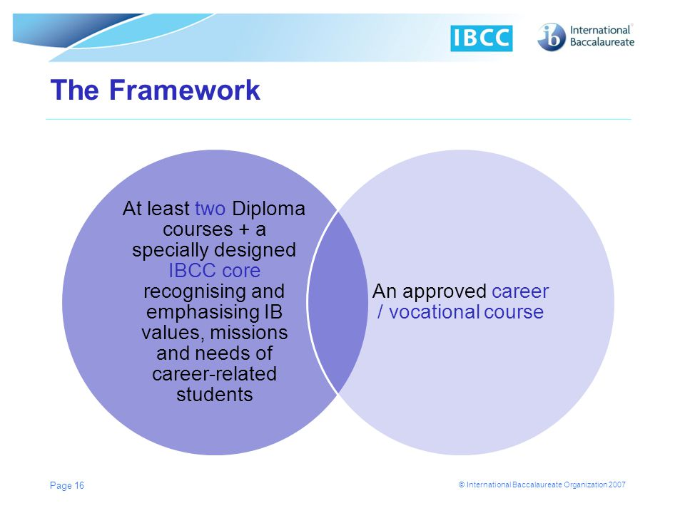 © International Baccalaureate Organization 2007 The Framework At least two Diploma courses + a specially designed IBCC core recognising and emphasisin