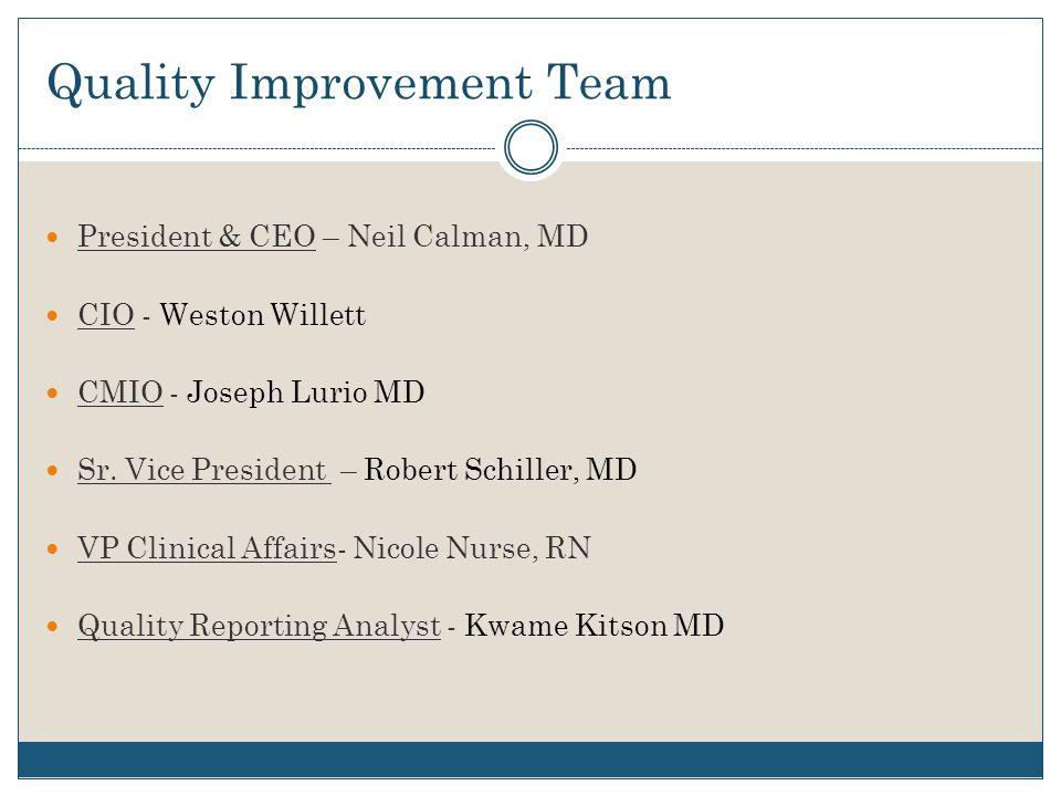 Quality Improvement Team President & CEO – Neil Calman, MD CIO - Weston Willett CMIO - Joseph Lurio MD Sr. Vice President – Robert Schiller, MD VP Cli