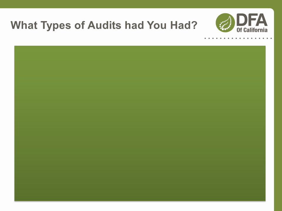 What Types of Audits had You Had?