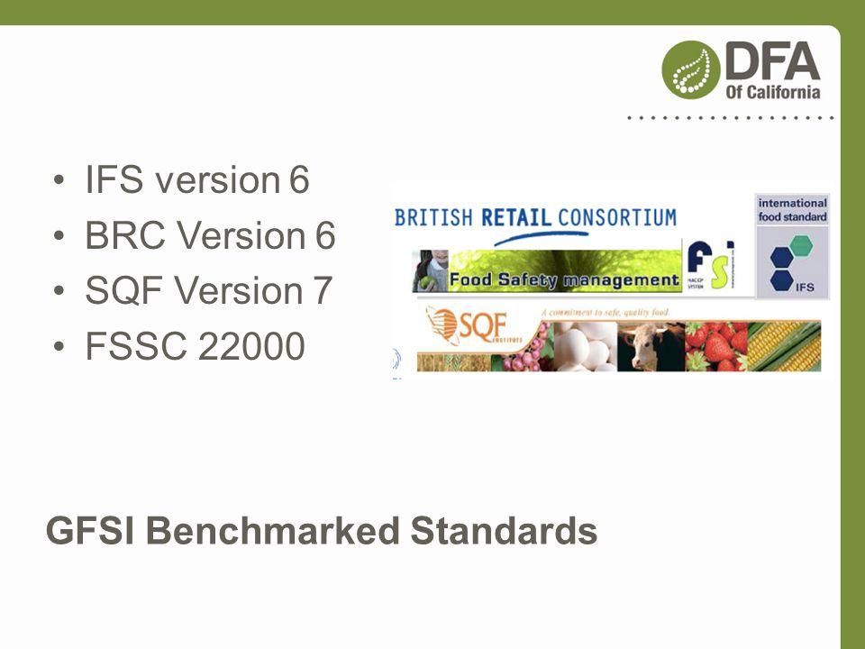 GFSI Benchmarked Standards IFS version 6 BRC Version 6 SQF Version 7 FSSC 22000