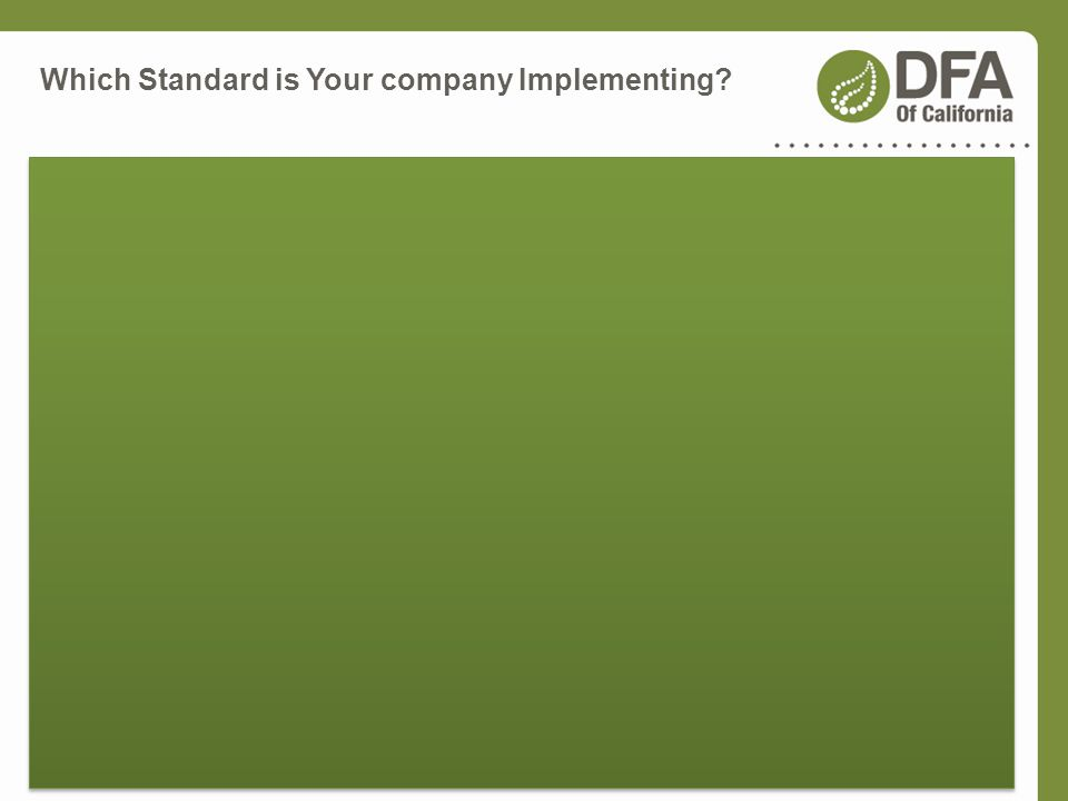 Which Standard is Your company Implementing?