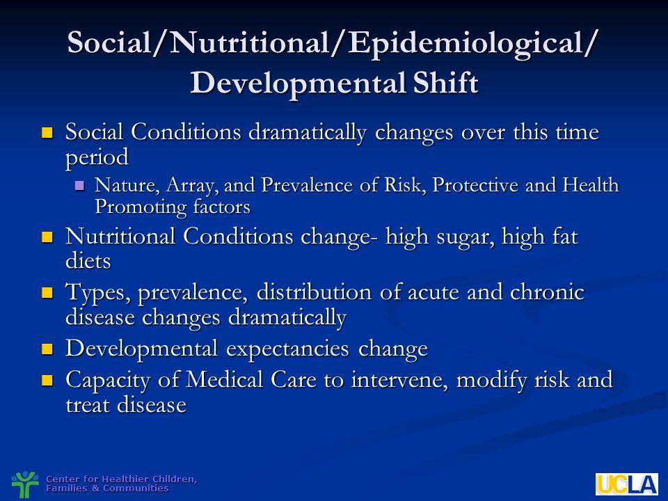 Center for Healthier Children, Families & Communities Social/Nutritional/Epidemiological/ Developmental Shift Social Conditions dramatically changes o