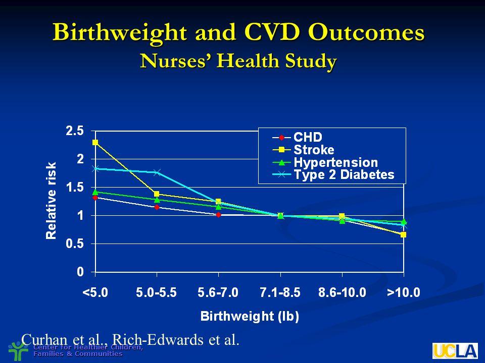 Center for Healthier Children, Families & Communities Birthweight and CVD Outcomes Nurses Health Study Curhan et al., Rich-Edwards et al.