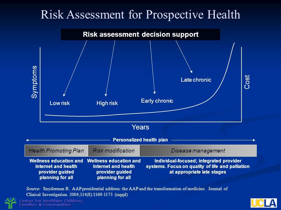 Center for Healthier Children, Families & Communities Risk Assessment for Prospective Health Source: Snyderman R. AAP presidential address: the AAP an