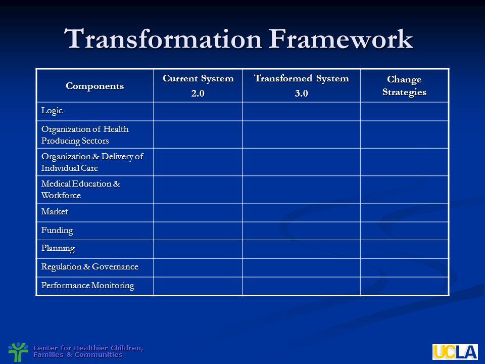 Center for Healthier Children, Families & Communities Transformation Framework Components Current System 2.0 Transformed System 3.0 Change Strategies