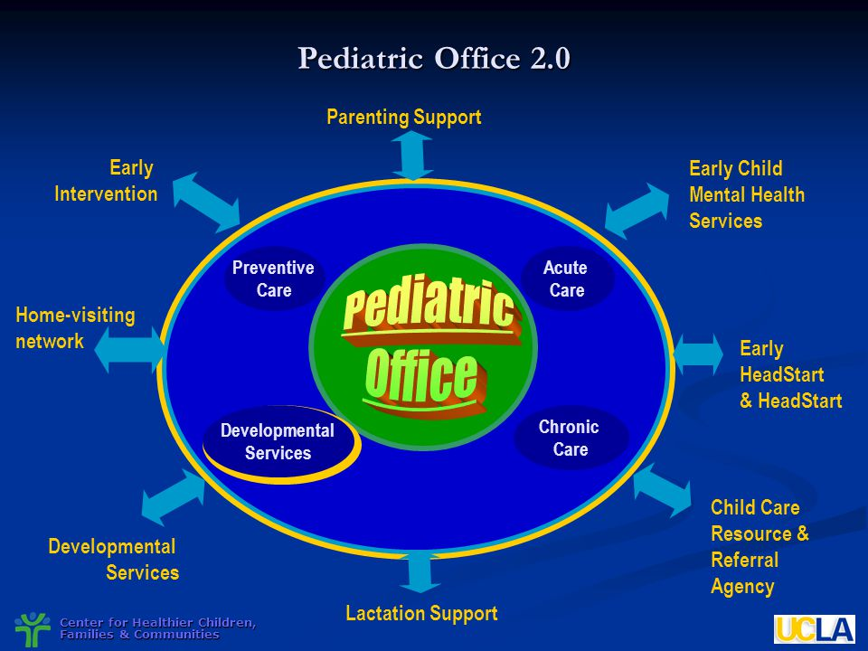 Center for Healthier Children, Families & Communities Pediatric Office 2.0 Developmental Services Home-visiting network Early Intervention Child Care