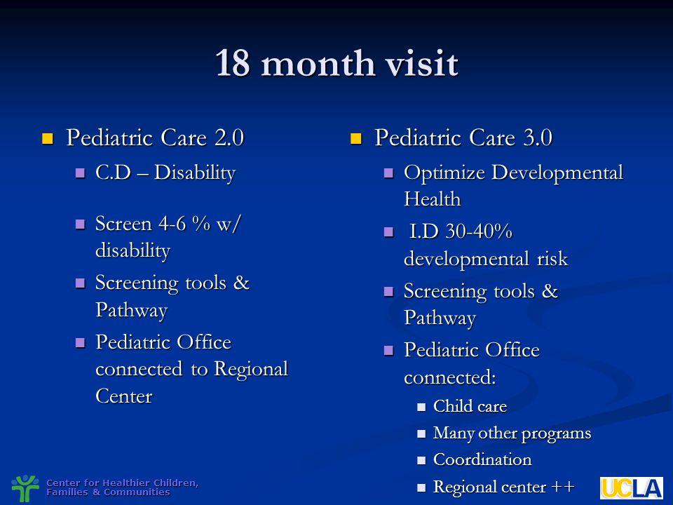 Center for Healthier Children, Families & Communities 18 month visit Pediatric Care 2.0 Pediatric Care 2.0 C.D – Disability C.D – Disability Screen 4-