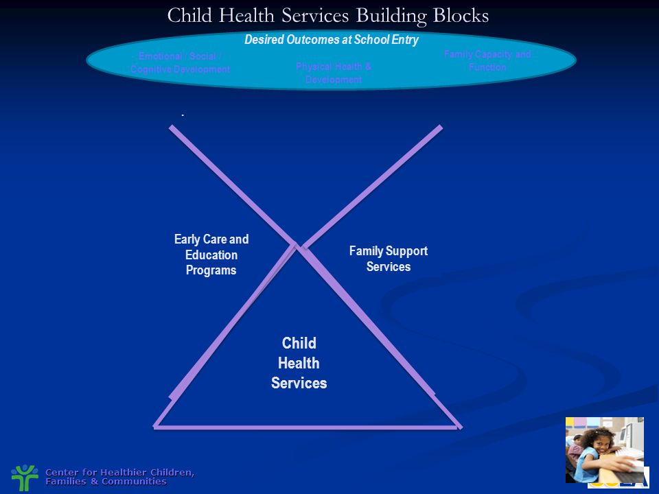 Center for Healthier Children, Families & Communities Child Health Services Building Blocks Family Support Services Child Health Services Desired Outc