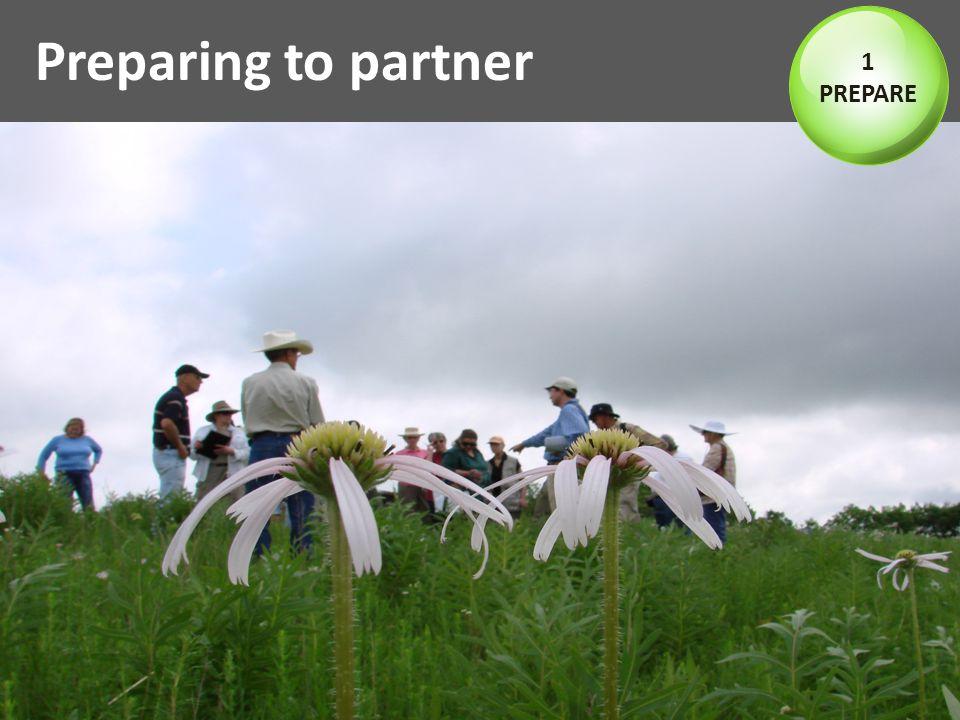 Preparing to partner 1 PREPARE