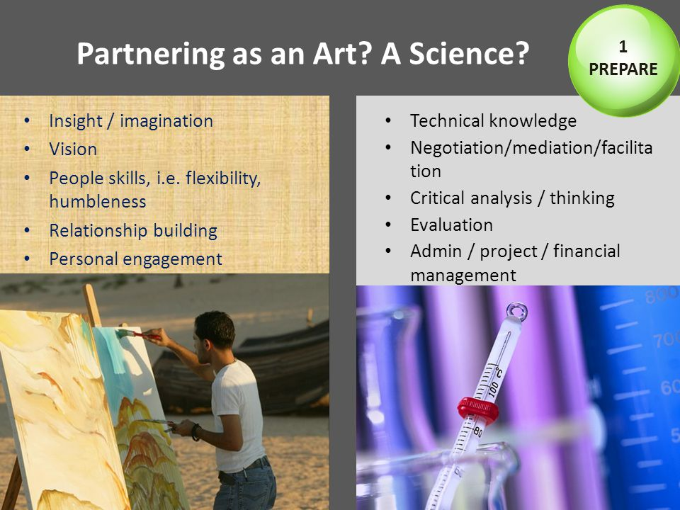 Partnering as an Art. A Science. Insight / imagination Vision People skills, i.e.