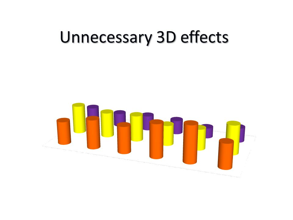 Unnecessary 3D effects How often do you read to your child