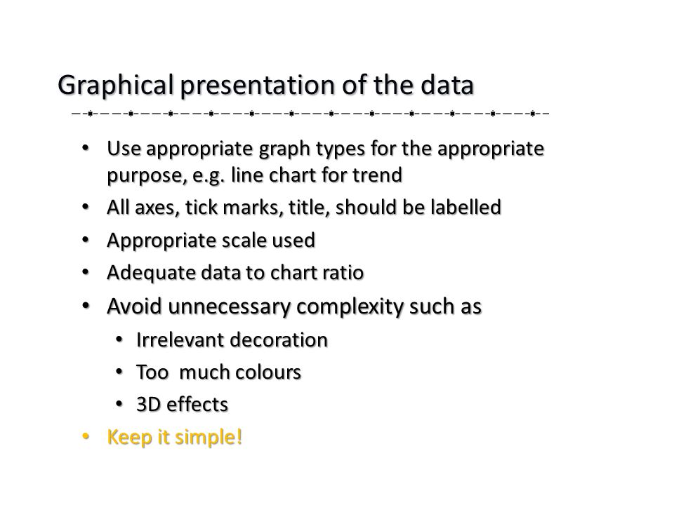 Use appropriate graph types for the appropriate purpose, e.g.