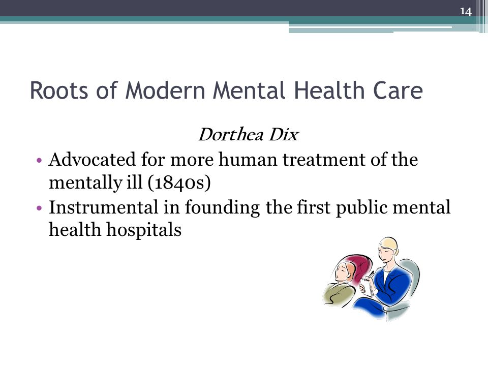 Roots of Modern Mental Health Care Dorthea Dix Advocated for more human treatment of the mentally ill (1840s) Instrumental in founding the first public mental health hospitals 14