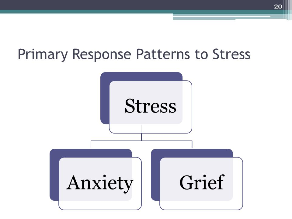 Primary Response Patterns to Stress StressAnxietyGrief 20
