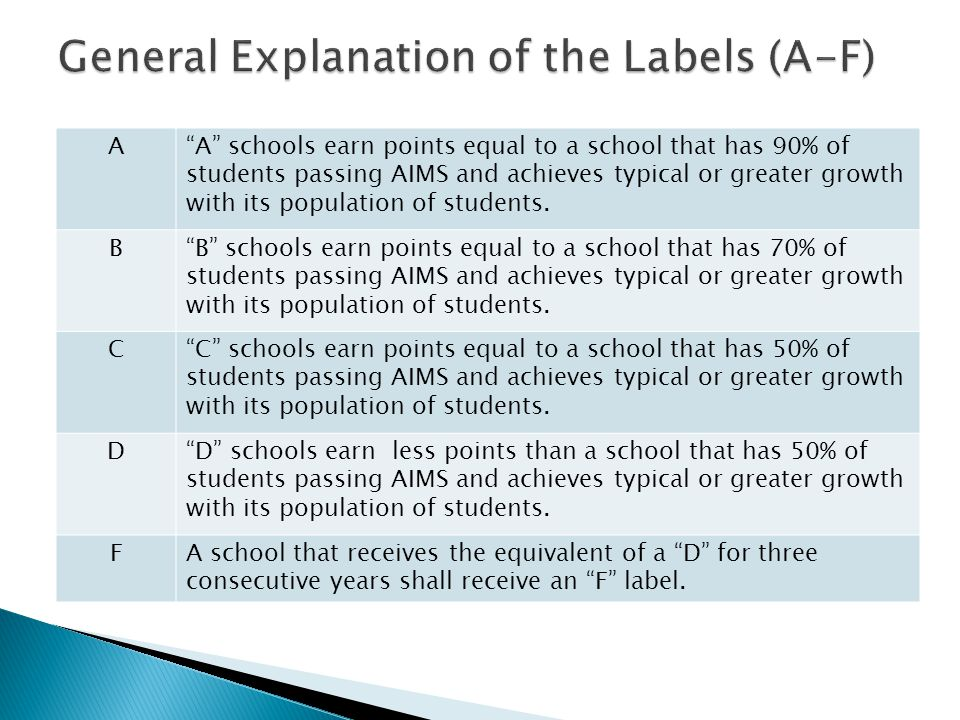 AA schools earn points equal to a school that has 90% of students passing AIMS and achieves typical or greater growth with its population of students.