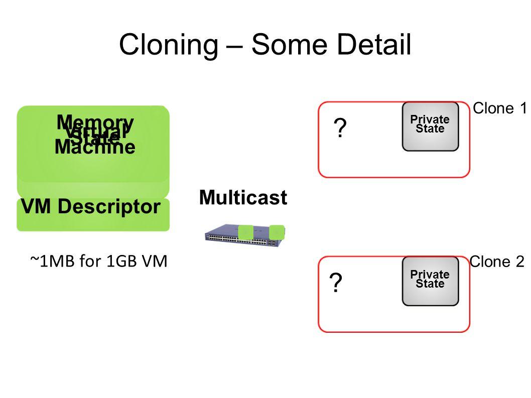 ~1MB for 1GB VM VM Descriptor Memory State Private State Virtual Machine Multicast ? ? Clone 1 Clone 2 VM Descriptor Cloning – Some Detail