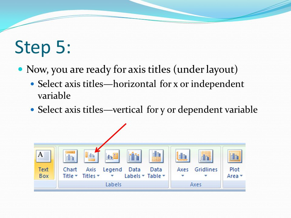 Step 5: Now, you are ready for axis titles (under layout) Select axis titleshorizontal for x or independent variable Select axis titlesvertical for y or dependent variable