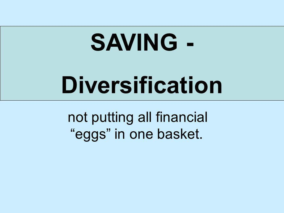 SAVING - Diversification not putting all financial eggs in one basket.
