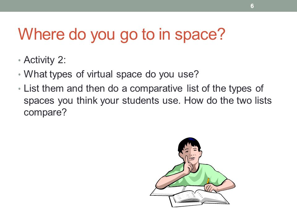 Social versus Academic Spaces While students may use Facebook, YouTube, MySpace, Twitter, and so on for social spaces… They would not necessarily use them for academic purposes.