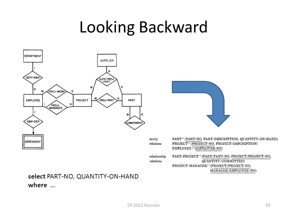 Looking Backward ER 2013 Keynote19 select PART-NO, QUANTITY-ON-HAND where …