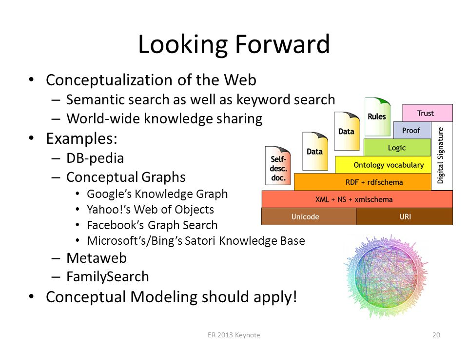 Looking Forward Conceptualization of the Web – Semantic search as well as keyword search – World-wide knowledge sharing Examples: – DB-pedia – Conceptual Graphs Googles Knowledge Graph Yahoo!s Web of Objects Facebooks Graph Search Microsofts/Bings Satori Knowledge Base – Metaweb – FamilySearch Conceptual Modeling should apply.