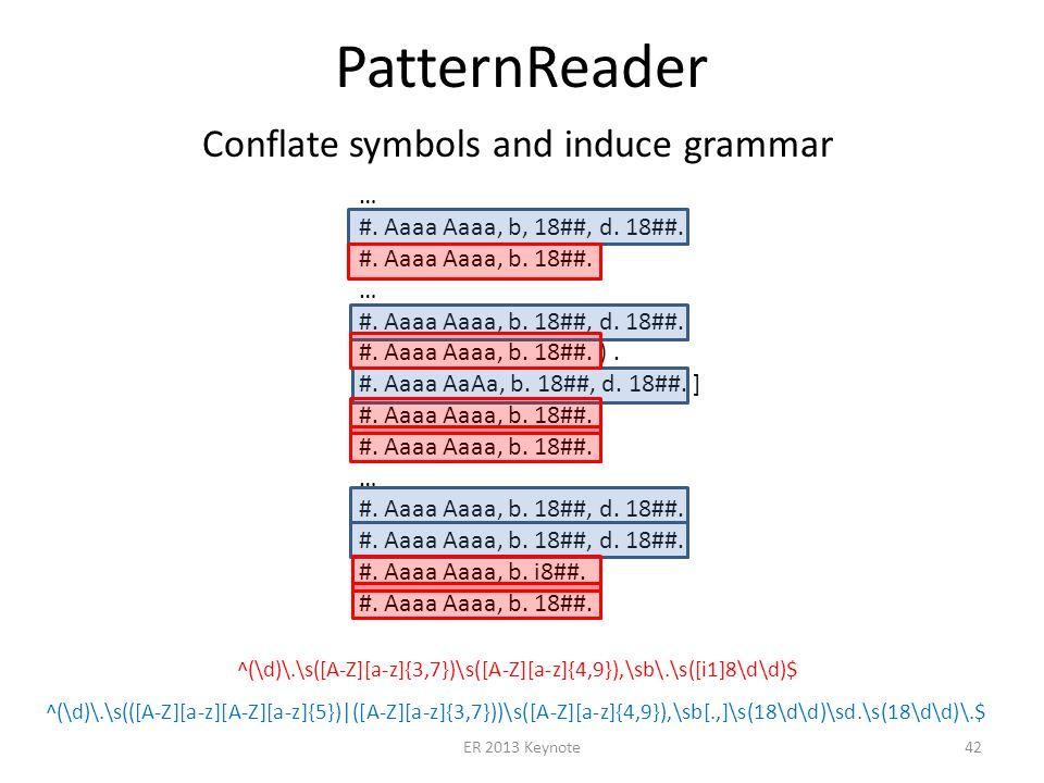 PatternReader ER 2013 Keynote42 … #. Aaaa Aaaa, b, 18##, d.
