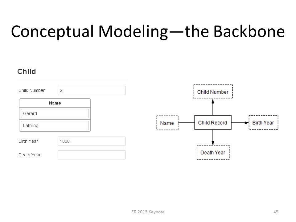 Conceptual Modelingthe Backbone ER 2013 Keynote45
