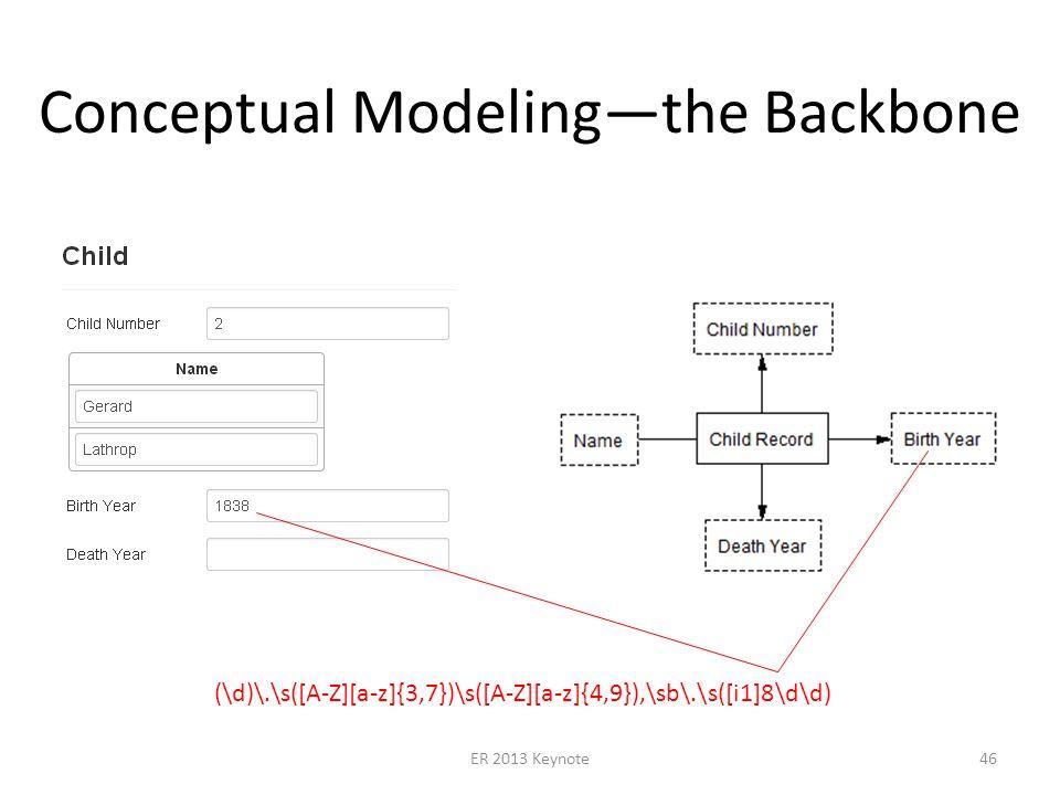 Conceptual Modelingthe Backbone ER 2013 Keynote46 (\d)\.\s([A-Z][a-z]{3,7})\s([A-Z][a-z]{4,9}),\sb\.\s([i1]8\d\d)