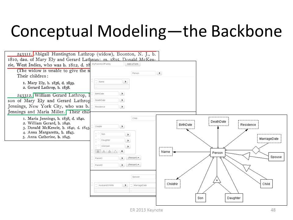 Conceptual Modelingthe Backbone ER 2013 Keynote48