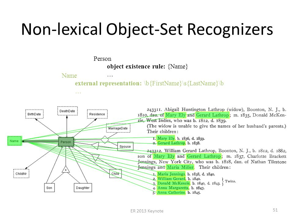 Non-lexical Object-Set Recognizers 51 Person object existence rule: {Name} … Name external representation: \b{FirstName}\s{LastName}\b … ER 2013 Keynote