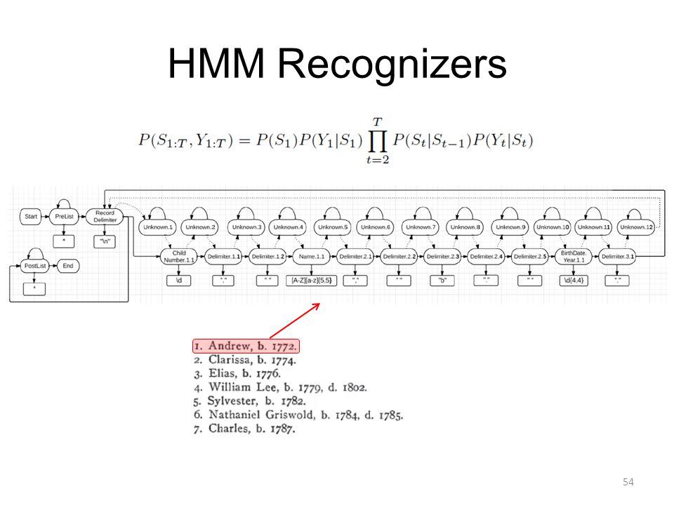 HMM Recognizers 54