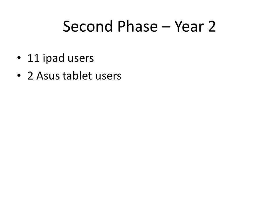 Second Phase – Year 2 11 ipad users 2 Asus tablet users