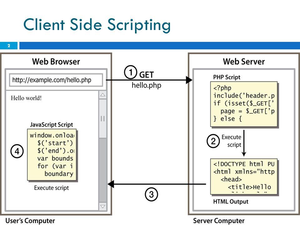 Client Side Scripting CS380 2
