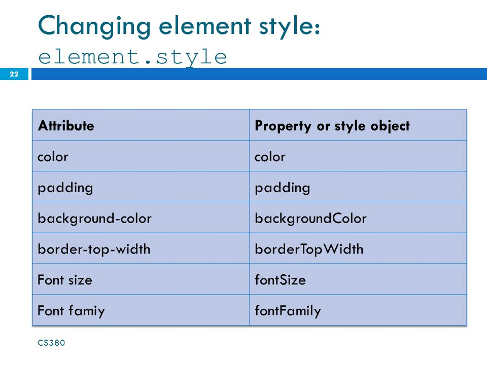 Changing element style: element.style 22 CS380