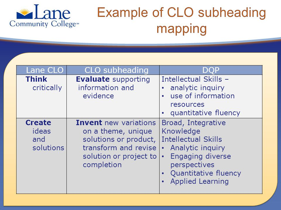 Lane CLOCLO subheadingDQP Think critically Evaluate supporting information and evidence Intellectual Skills – analytic inquiry use of information reso