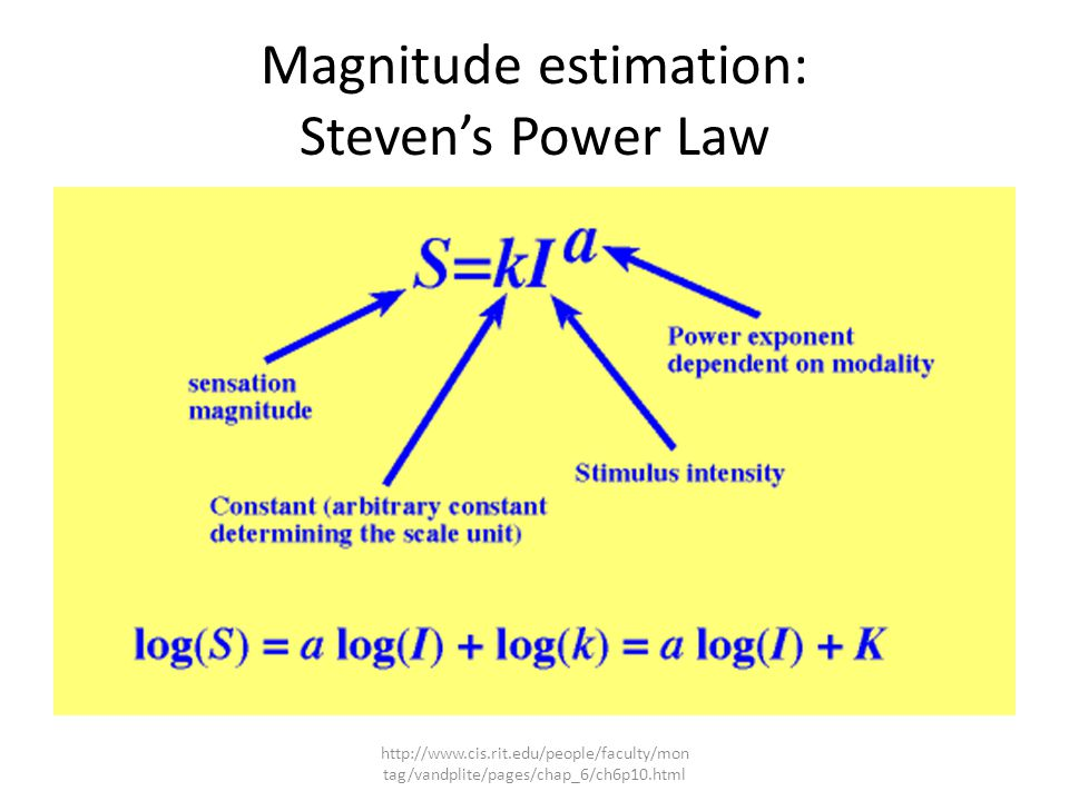 Magnitude estimation: Stevens Power Law http://www.cis.rit.edu/people/faculty/mon tag/vandplite/pages/chap_6/ch6p10.html