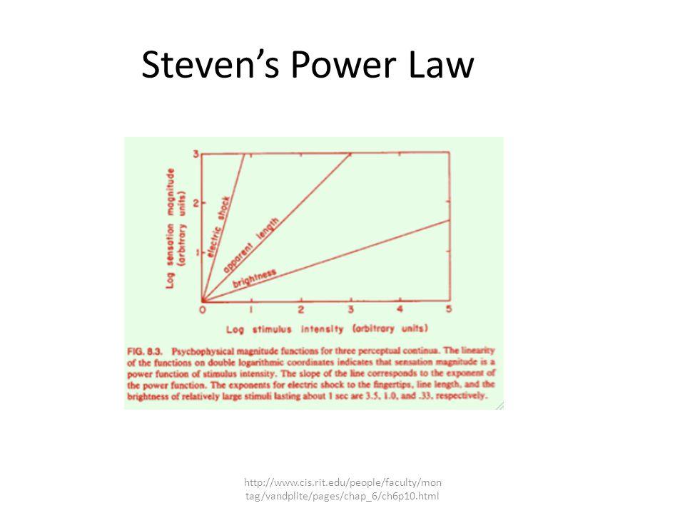 Stevens Power Law http://www.cis.rit.edu/people/faculty/mon tag/vandplite/pages/chap_6/ch6p10.html
