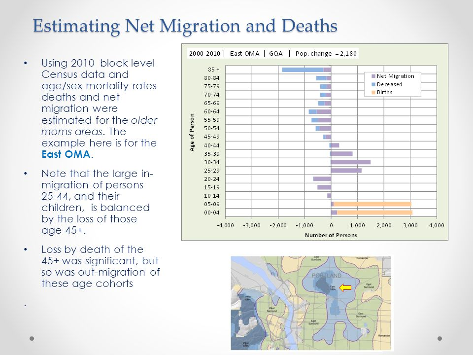 Estimating Net Migration and Deaths Using 2010 block level Census data and age/sex mortality rates deaths and net migration were estimated for the older moms areas.