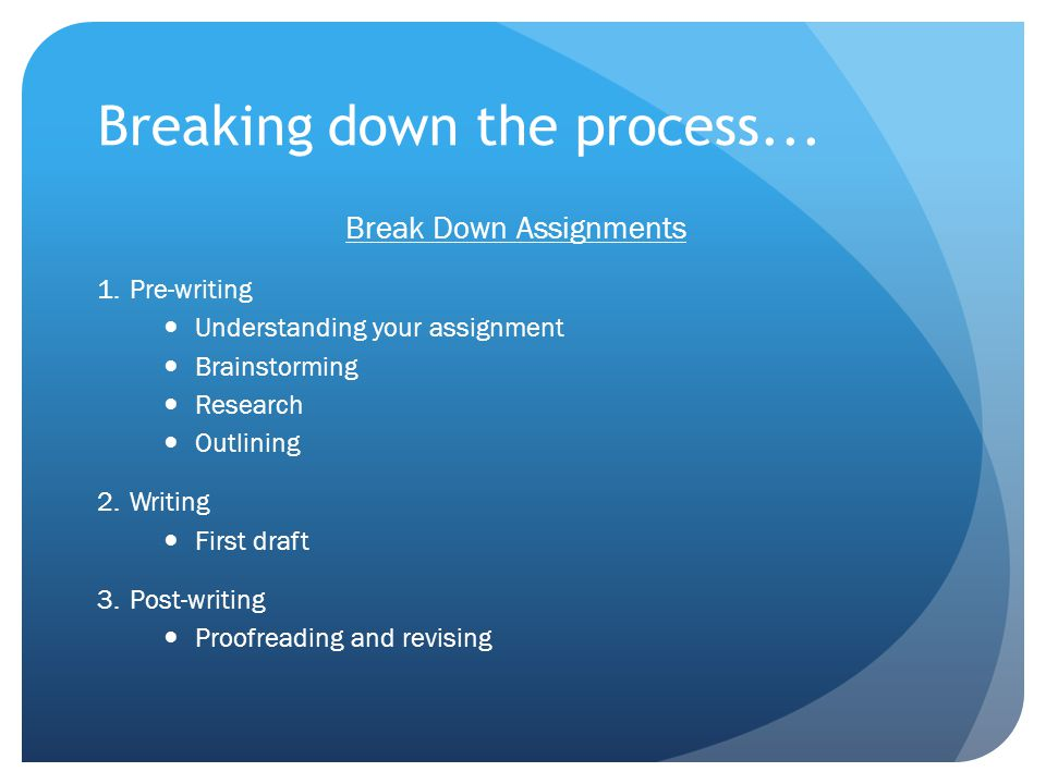 Breaking down the process... Break Down Assignments 1.Pre-writing Understanding your assignment Brainstorming Research Outlining 2.Writing First draft