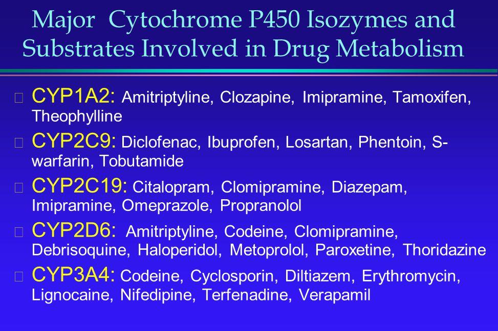 Major Cytochrome P450 Isozymes and Substrates Involved in Drug Metabolism CYP1A2: Amitriptyline, Clozapine, Imipramine, Tamoxifen, Theophylline CYP2C9
